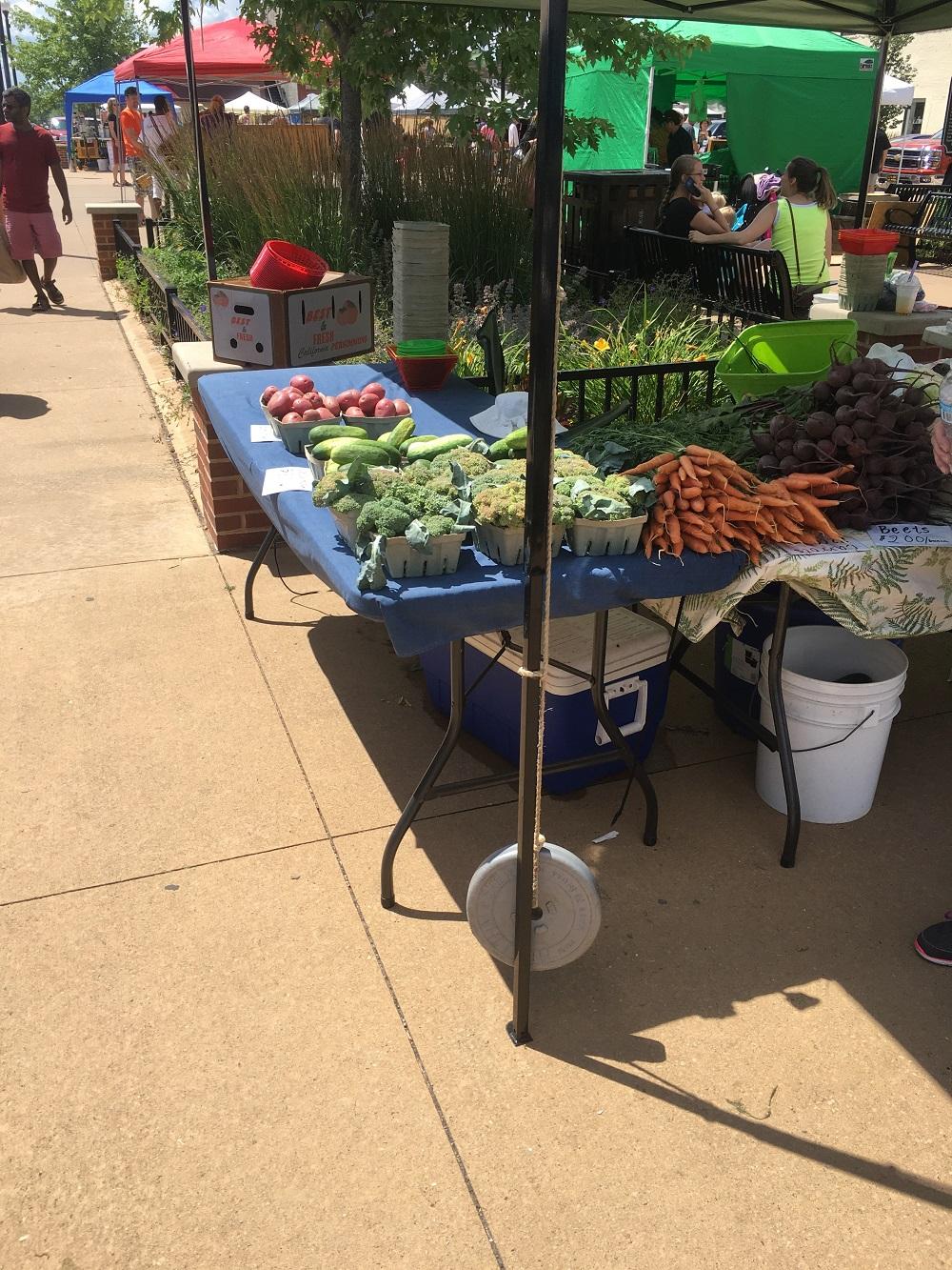 stevens point farmers market uw stevens point student blog uw stevens point student blog farmers market